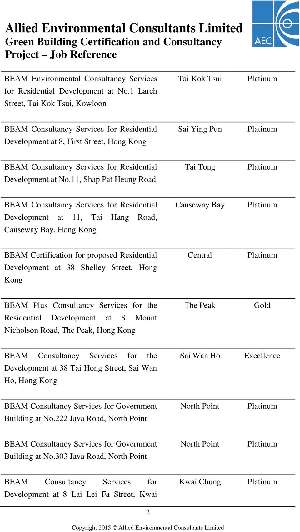 Residential Development at 8 Mount Nicholson Road, The Peak, Hong Kong The Peak Development at 38 Tai Hong Street, Sai Wan Ho, Hong Kong Sai Wan Ho Excellence BEAM Consultancy Services for Government
