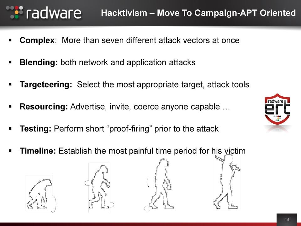target, attack tools Resourcing: Advertise, invite, coerce anyone capable Testing: Perform