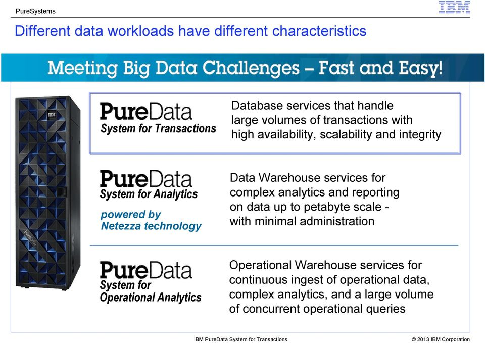 services for complex analytics and reporting on data up to petabyte scale - with minimal administration System for Operational