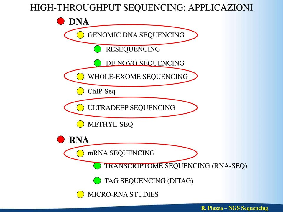SEQUENCING ChIP-Seq ULTRADEEP SEQUENCING METHYL-SEQ mrna