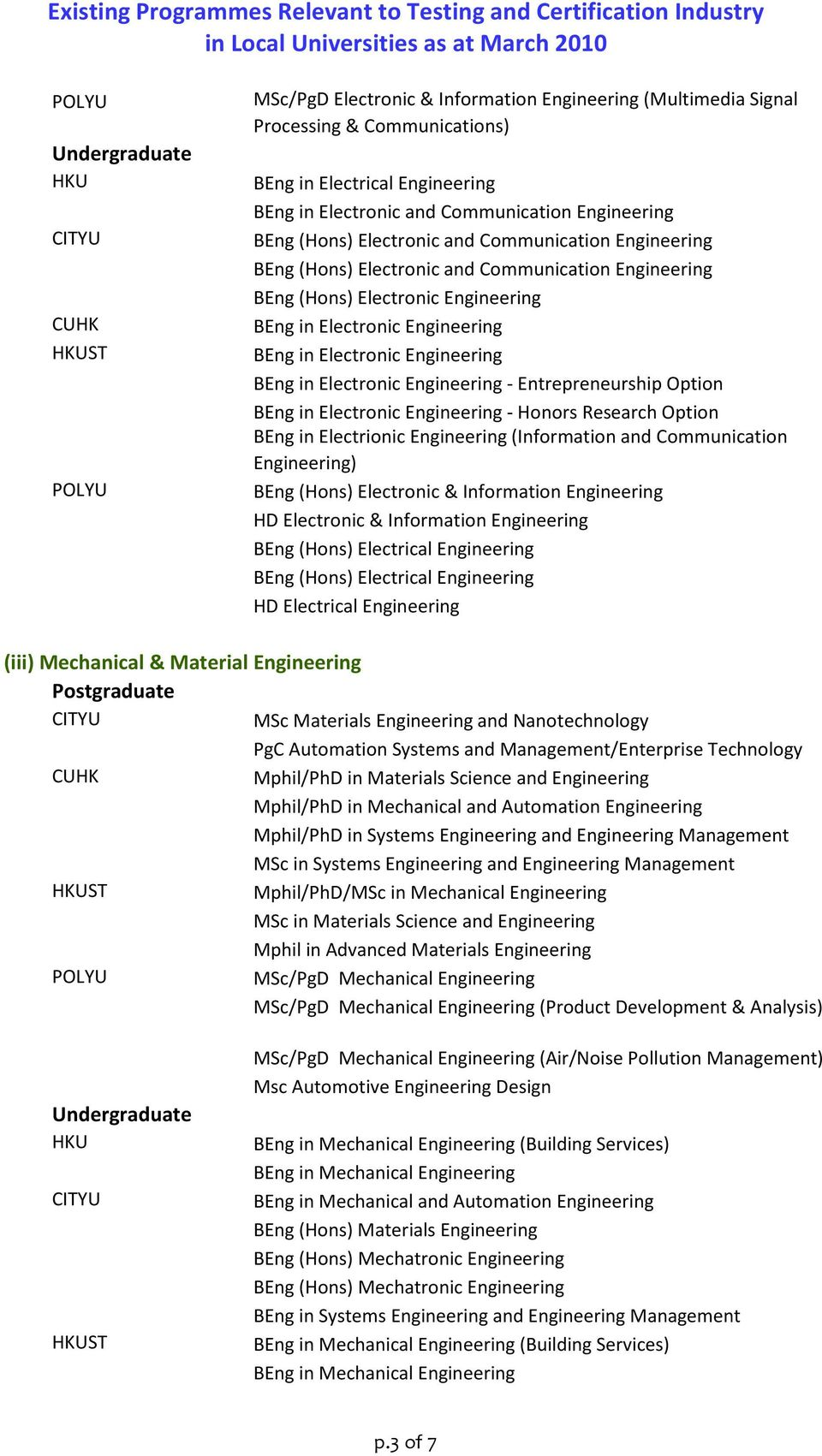 Engineering - Entrepreneurship Option BEng in Electronic Engineering - Honors Research Option BEng in Electrionic Engineering (Information and Communication Engineering) BEng (Hons) Electronic &
