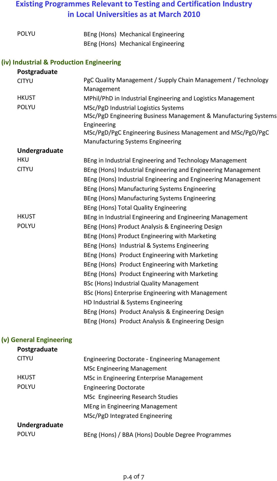 Management and MSc/PgD/PgC Manufacturing Systems Engineering BEng in Industrial Engineering and Technology Management BEng (Hons) Industrial Engineering and Engineering Management BEng (Hons)