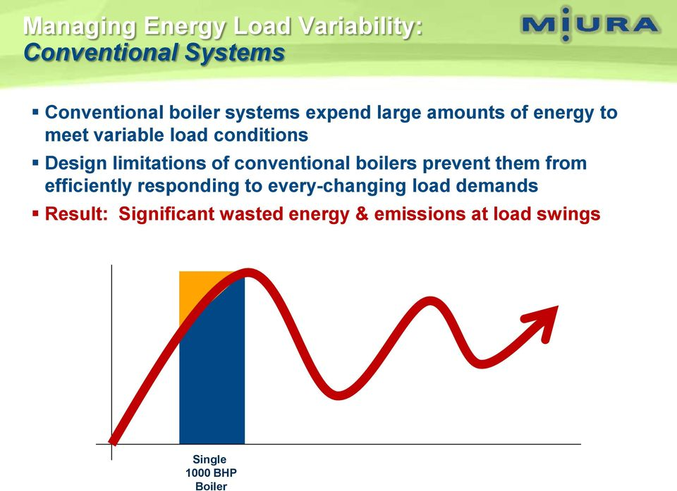 conventional boilers prevent them from efficiently responding to every-changing load