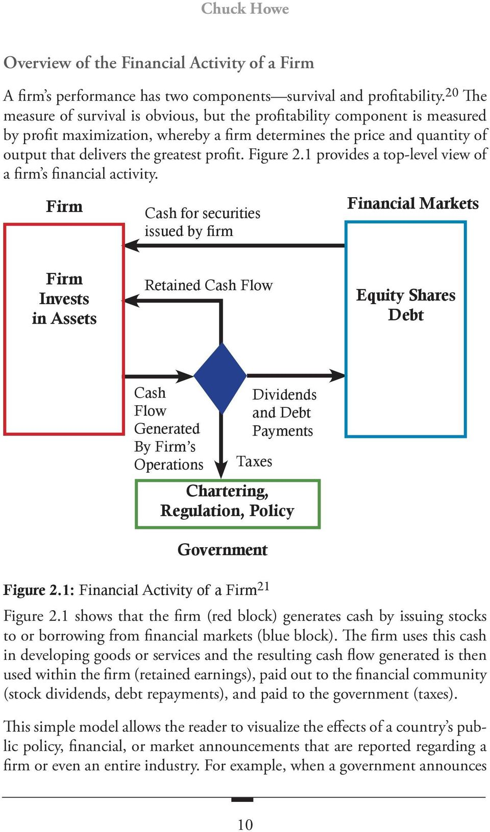 Figure 2.1 provides a top-level view of a firm s financial activity.