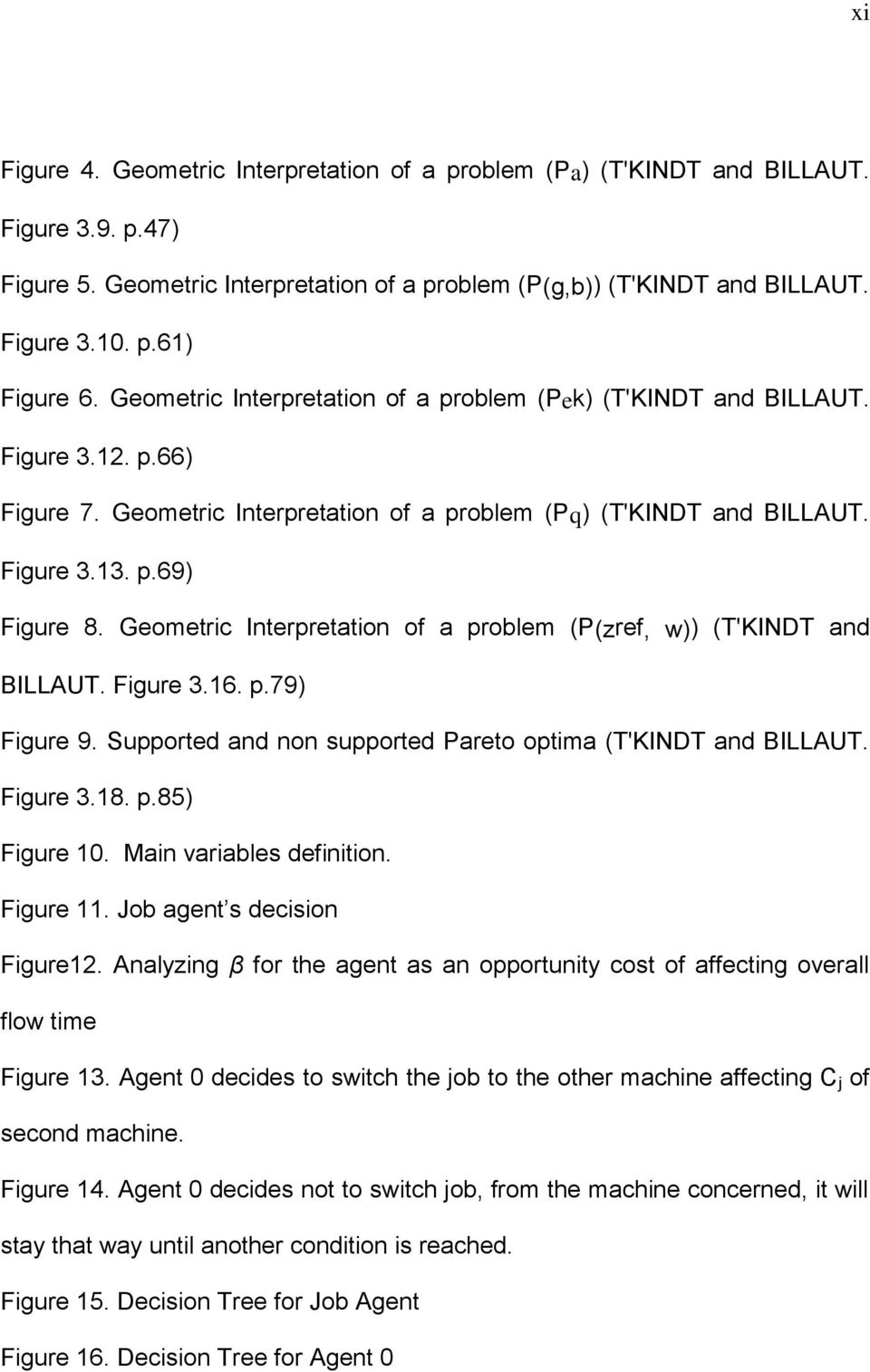 Geometrc Interpretaton of a problem (P(zref, w)) (T'KINDT and BILLAUT. Fgure 3.16. p.79) Fgure 9. Supported and non supported Pareto optma (T'KINDT and BILLAUT. Fgure 3.18. p.85) Fgure 10.