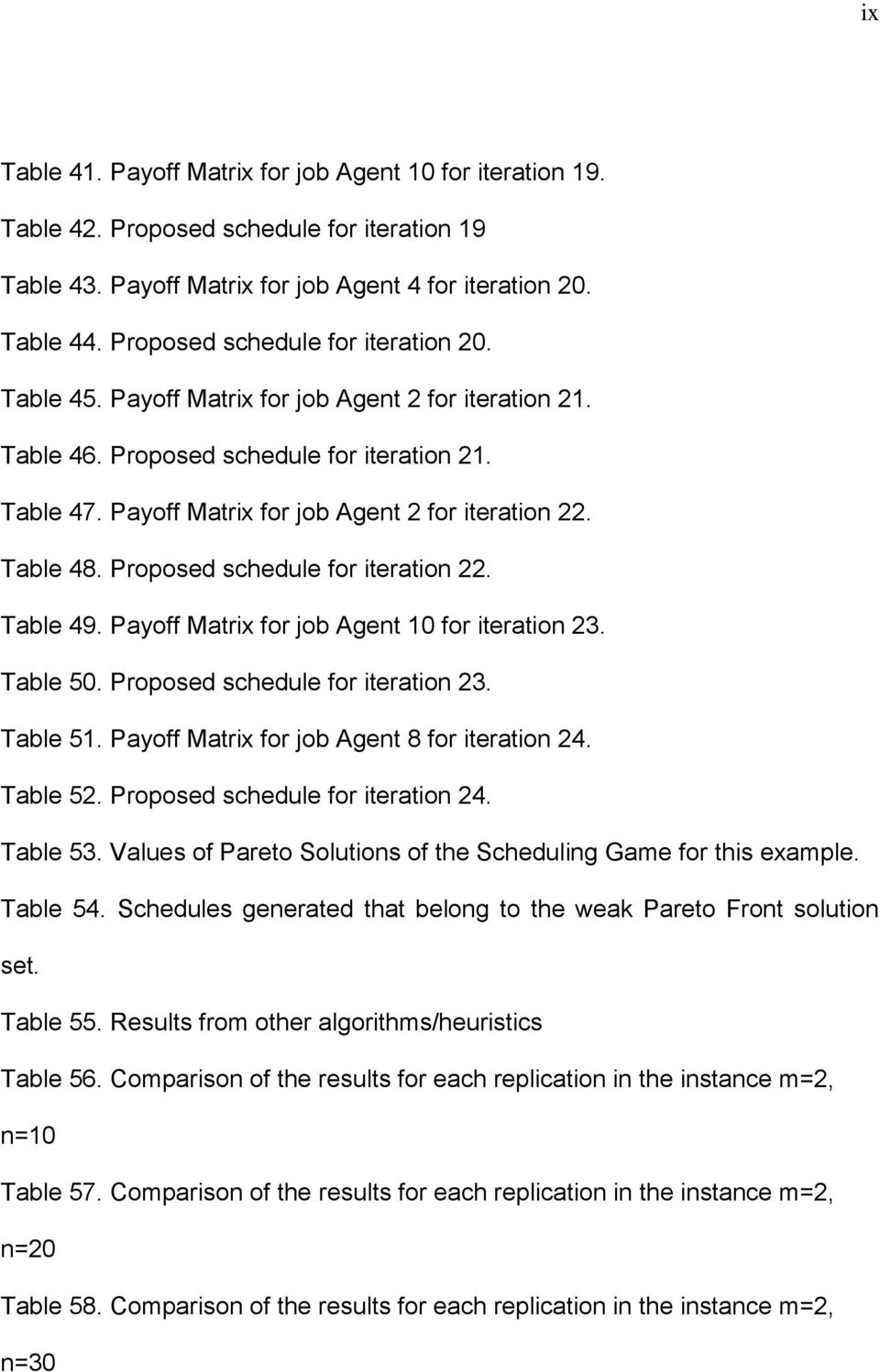 Table 49. Payoff Matrx for job Agent 10 for teraton 23. Table 50. Proposed schedule for teraton 23. Table 51. Payoff Matrx for job Agent 8 for teraton 24. Table 52. Proposed schedule for teraton 24.