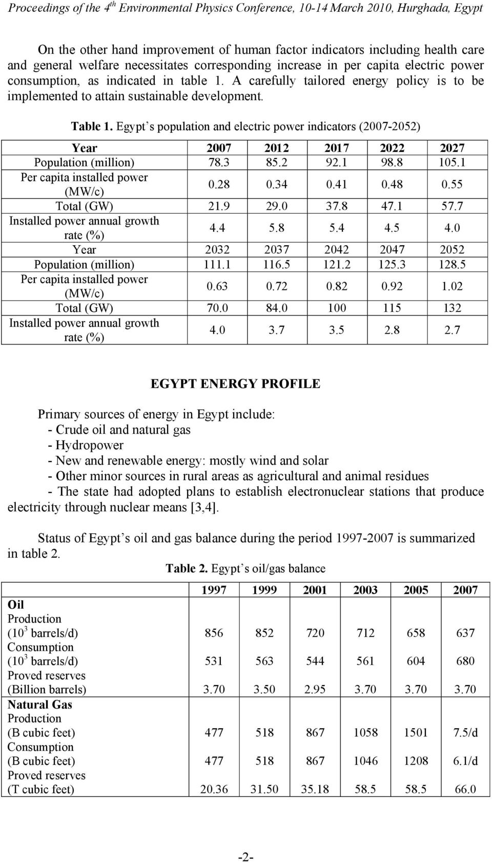 Egypt s population and electric power indicators (2007-2052) Year 2007 2012 2017 2022 2027 Population (million) 78.3 85.2 92.1 98.8 105.1 Per capita installed power (MW/c) 0.28 0.34 0.41 0.48 0.