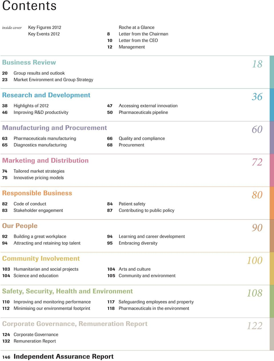 Procurement 63 Pharmaceuticals manufacturing 65 Diagnostics manufacturing Marketing and Distribution 74 Tailored market strategies 75 Innovative pricing models 66 Quality and compliance 68