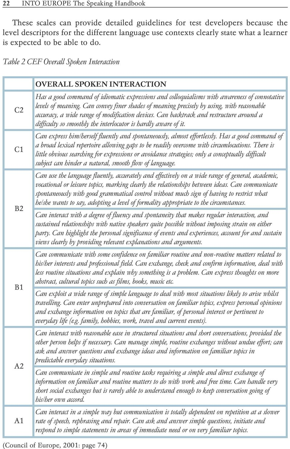 Table 2 CEF Overall Spoken Interaction C2 C1 B2 B1 A2 A1 OVERALL SPOKEN INTERACTION Has a good command of idiomatic expressions and colloquialisms with awareness of connotative levels of meaning.