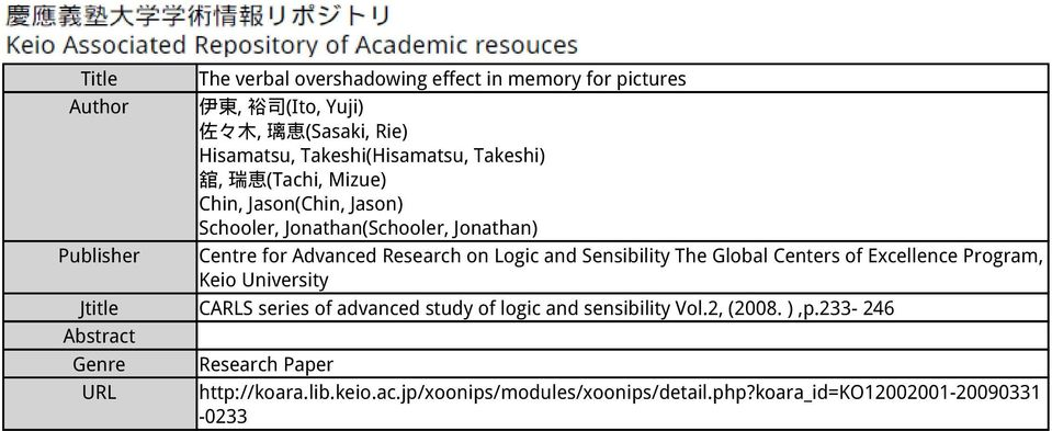 Takeshi) 舘, 瑞 恵 (Tachi, Mizue) Chin, Jason(Chin, Jason) Schooler, Jonathan(Schooler, Jonathan) Publisher Centre for Advanced Research on Logic and