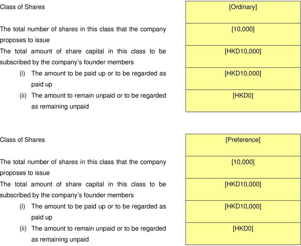 Class of Shares [Preference] The total number of shares in this class that the company proposes to issue The total amount of share capital in this class to be subscribed by the company