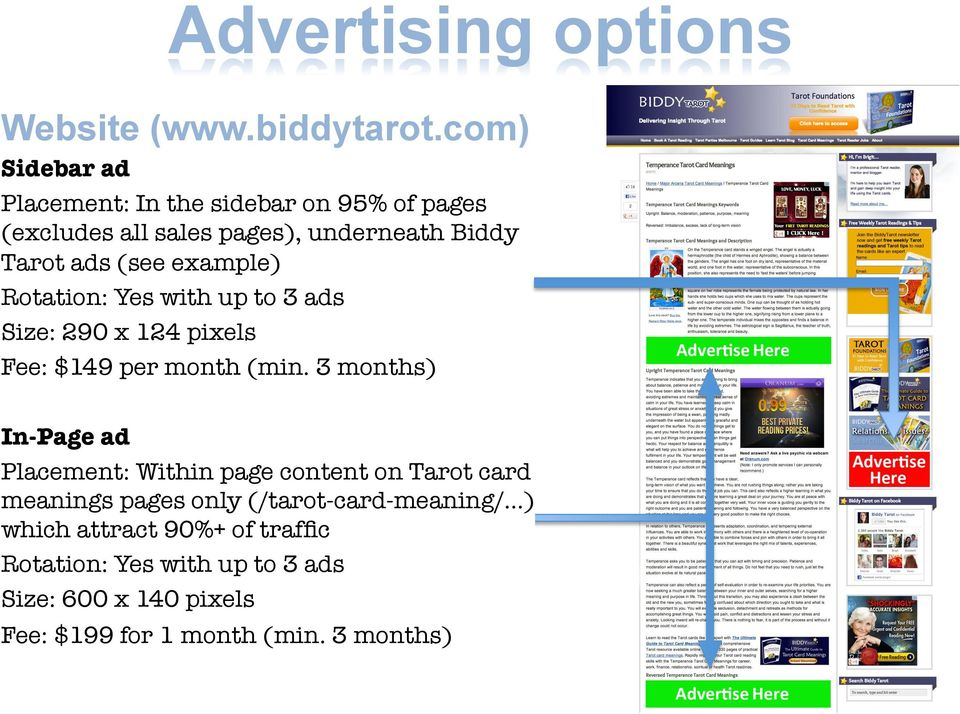 example) Rotation: Yes with up to 3 ads Size: 290 x 124 pixels Fee: $149 per month (min.
