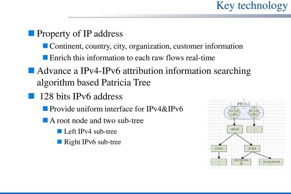 attribution information searching algorithm based Patricia Tree 128 bits IPv6 address