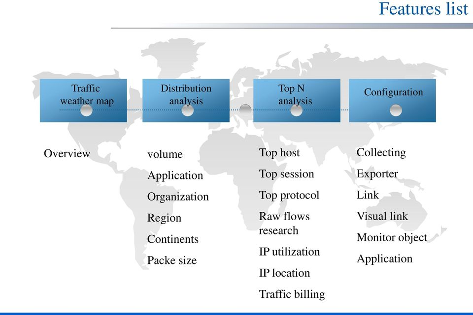 Exporter Organization Top protocol Link Region Continents Packe size Raw flows