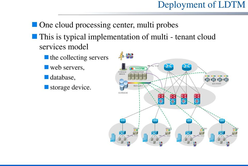 implementation of multi - tenant cloud services