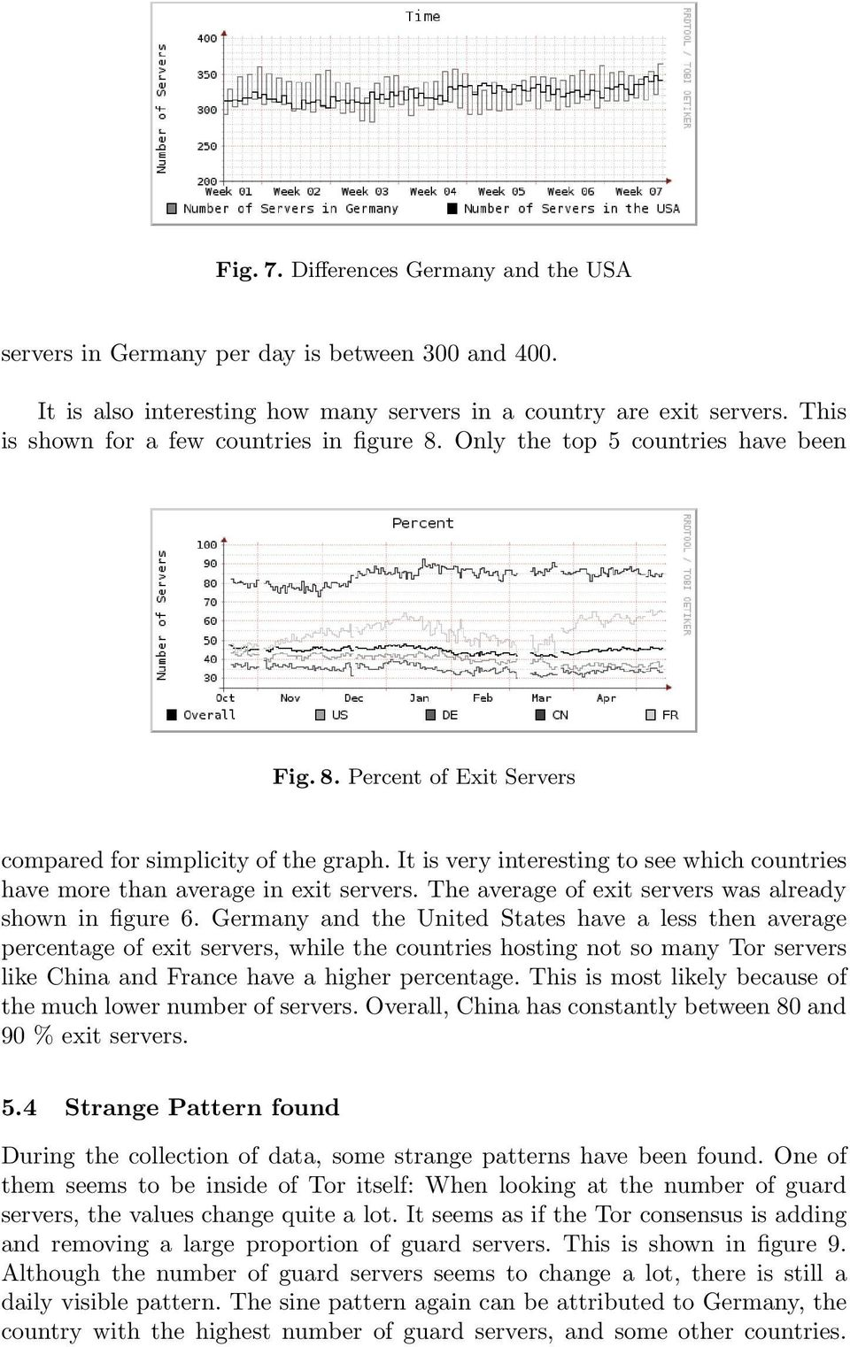 It is very interesting to see which countries have more than average in exit servers. The average of exit servers was already shown in figure 6.