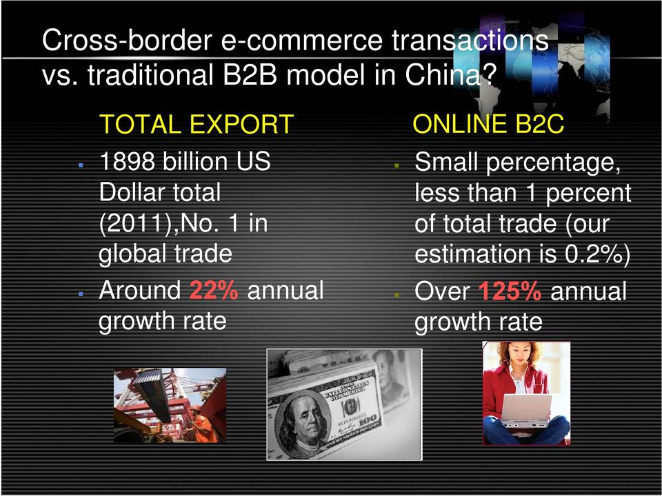1 in global trade Around 22% annual growth rate ONLINE B2C Small
