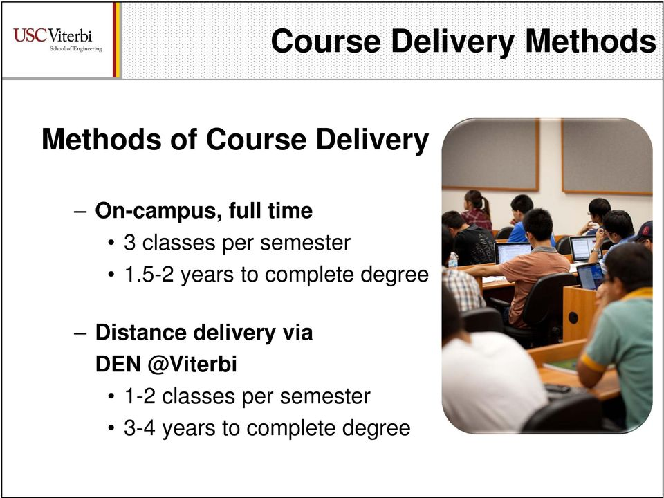 5-2 years to complete degree Distance delivery via
