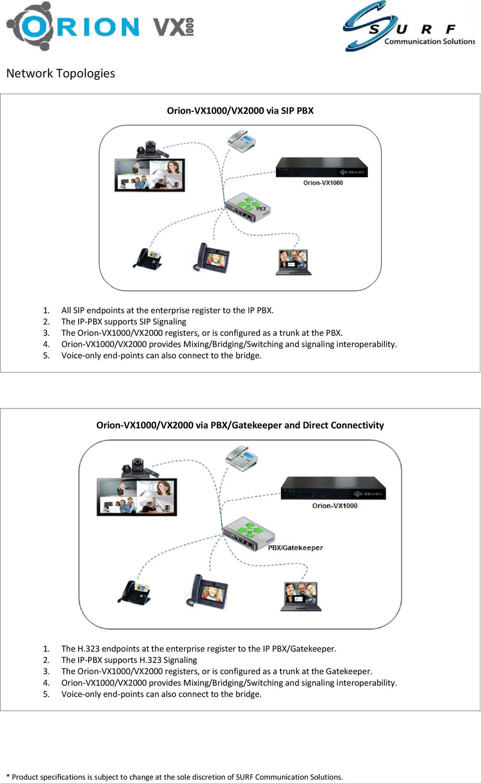 Voice only end points can also connect to the bridge. Orion VX1000/VX2000 via PBX/Gatekeeper and Direct Connectivity 1. The H.323 endpoints at the enterprise register to the IP PBX/Gatekeeper. 2.