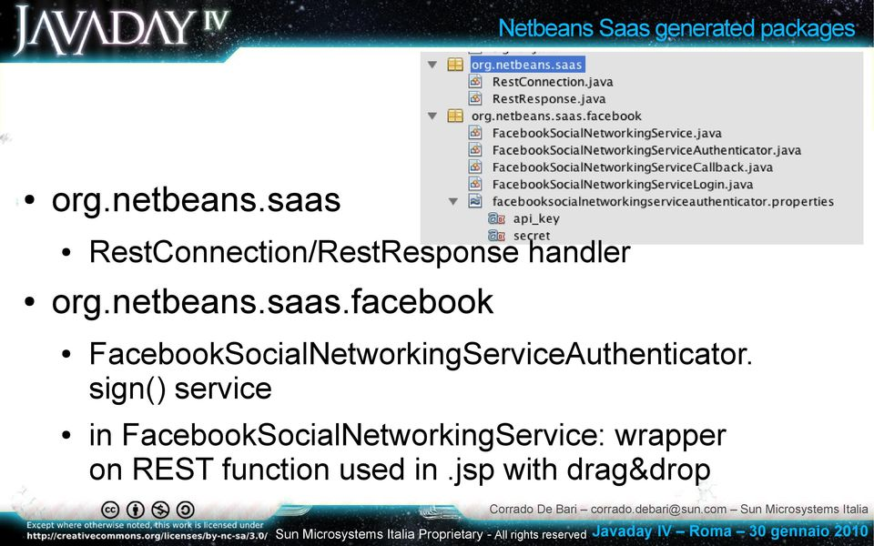 sign() service in FacebookSocialNetworkingService: wrapper on