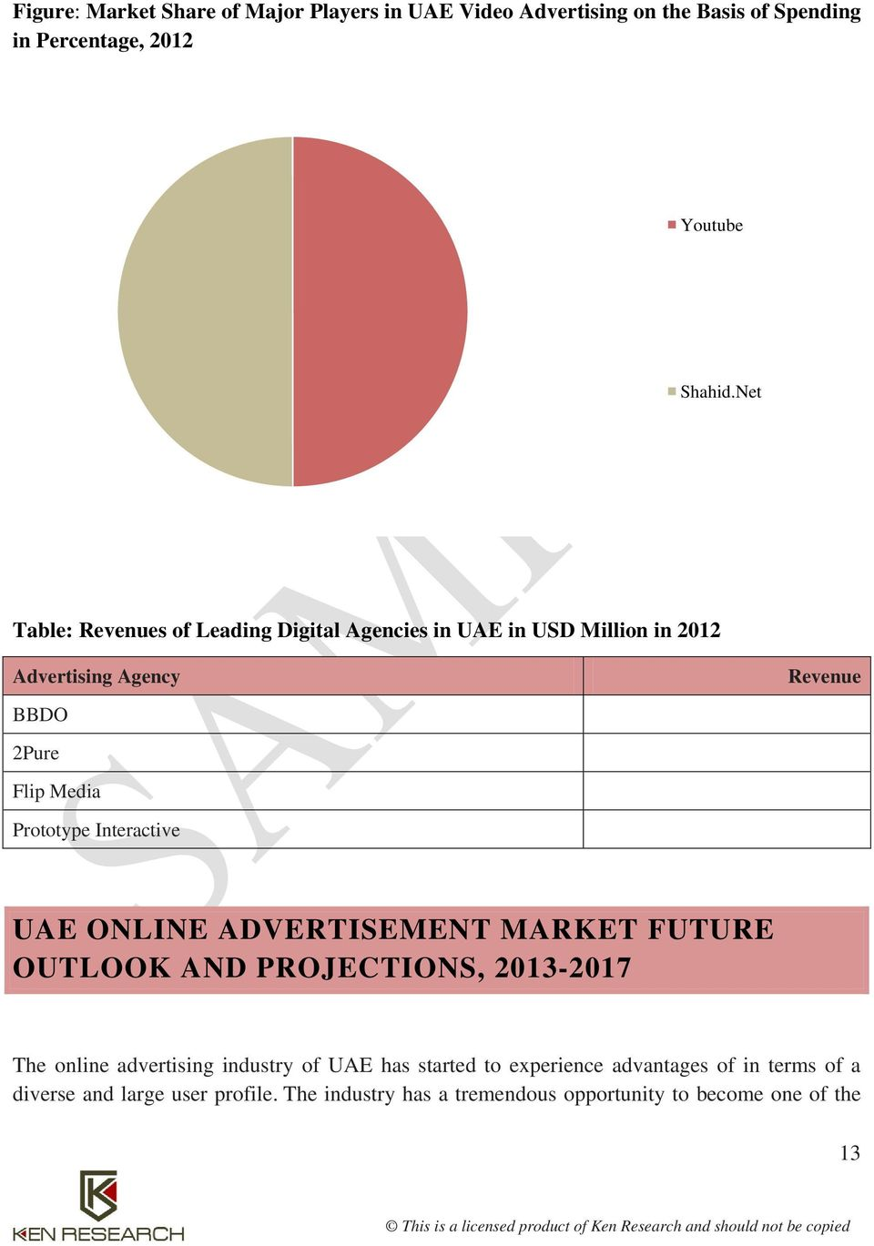 Prototype Interactive UAE ONLINE ADVERTISEMENT MARKET FUTURE OUTLOOK AND PROJECTIONS, 2013-2017 The online advertising industry of