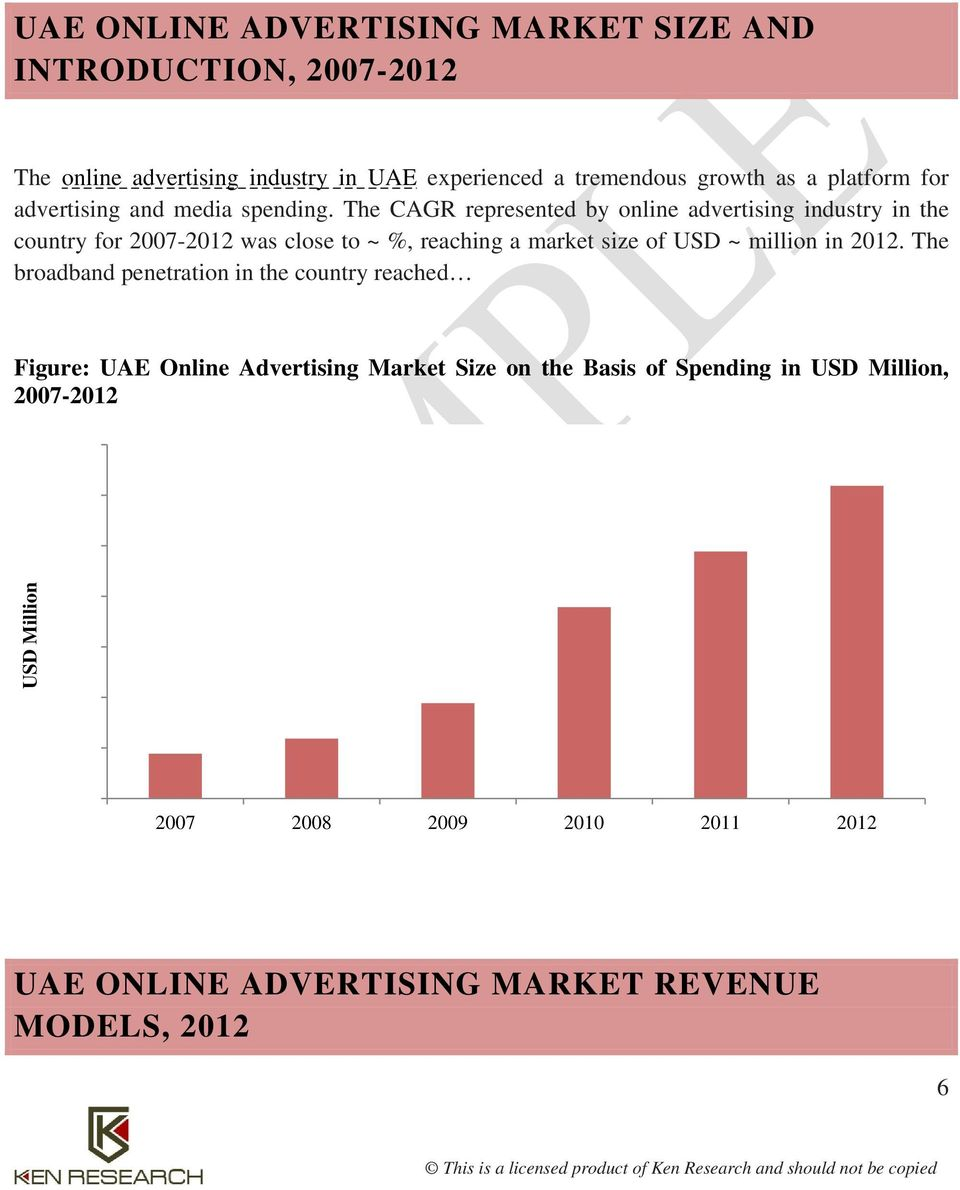 The CAGR represented by online advertising industry in the country for 2007-2012 was close to ~ %, reaching a market size of USD ~ million in 2012.