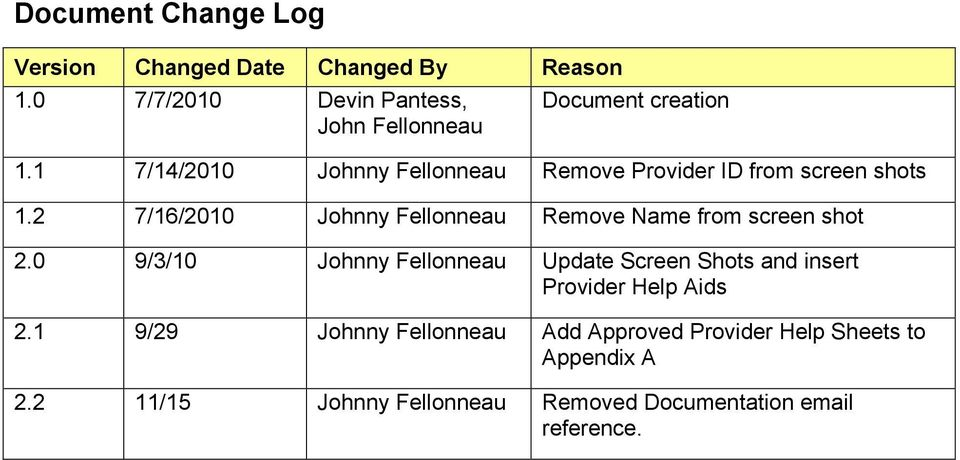 1 7/14/2010 Johnny Fellonneau Remove Provider ID from screen shots 1.