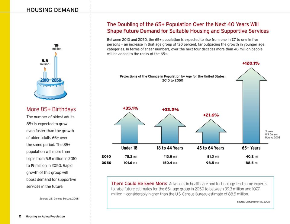 7 to one in five Projections of the Population by Age and Sex for the United States: 2010 to 2050 persons an increase in that age group of 120 percent, far outpacing the growth in younger age