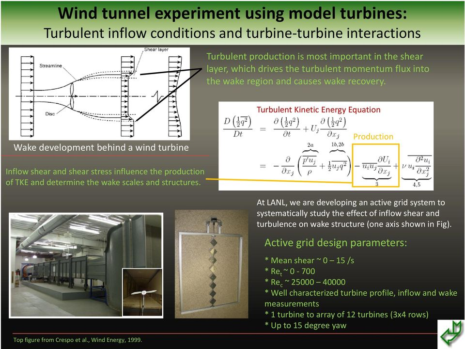 Turbulent Kinetic Energy Equation Wake development behind a wind turbine Production Inflow shear and shear stress influence the production of TKE and determine the wake scales and structures.