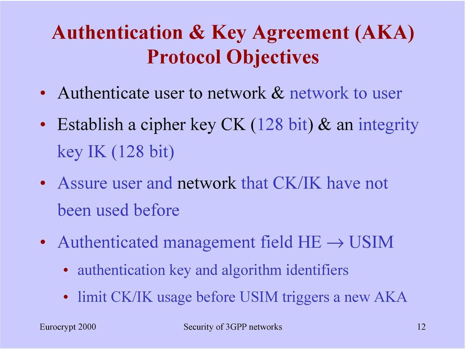 CK/IK have not been used before Authenticated management field HE USIM authentication key and