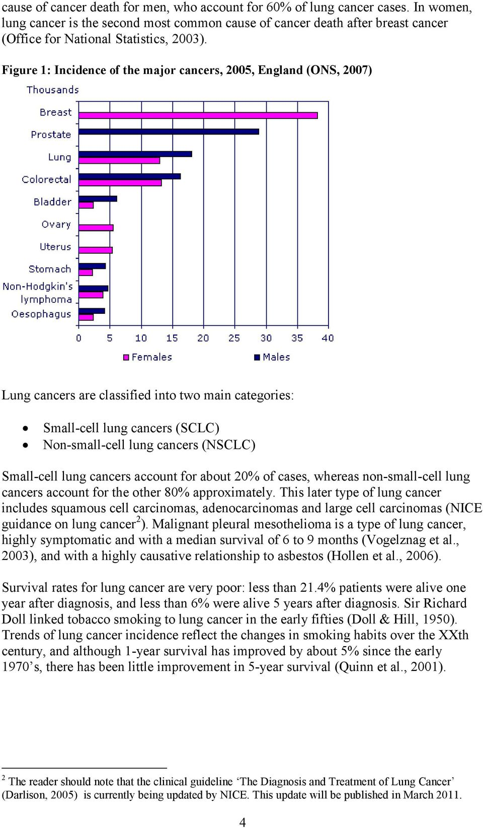 Figure 1: Incidence of the major cancers, 2005, England (ONS, 2007) Lung cancers are classified into two main categories: Small-cell lung cancers (SCLC) Non-small-cell lung cancers (NSCLC) Small-cell