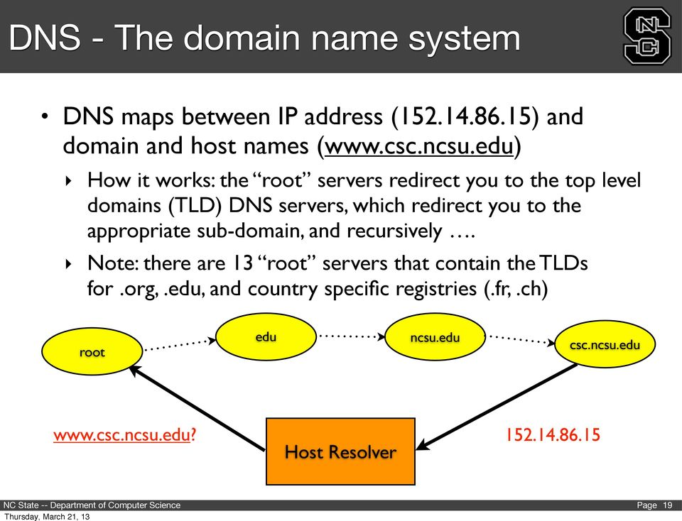 the appropriate sub-domain, and recursively. Note: there are 13 root servers that contain the TLDs for.org,.