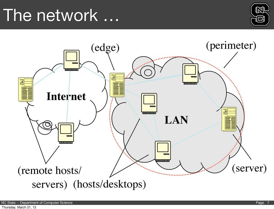 LAN (remote hosts/