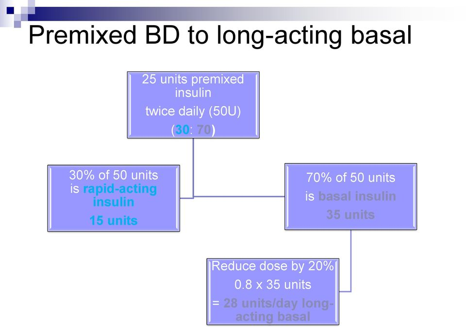 insulin 15 units 70% of 50 units is basal insulin 35 units