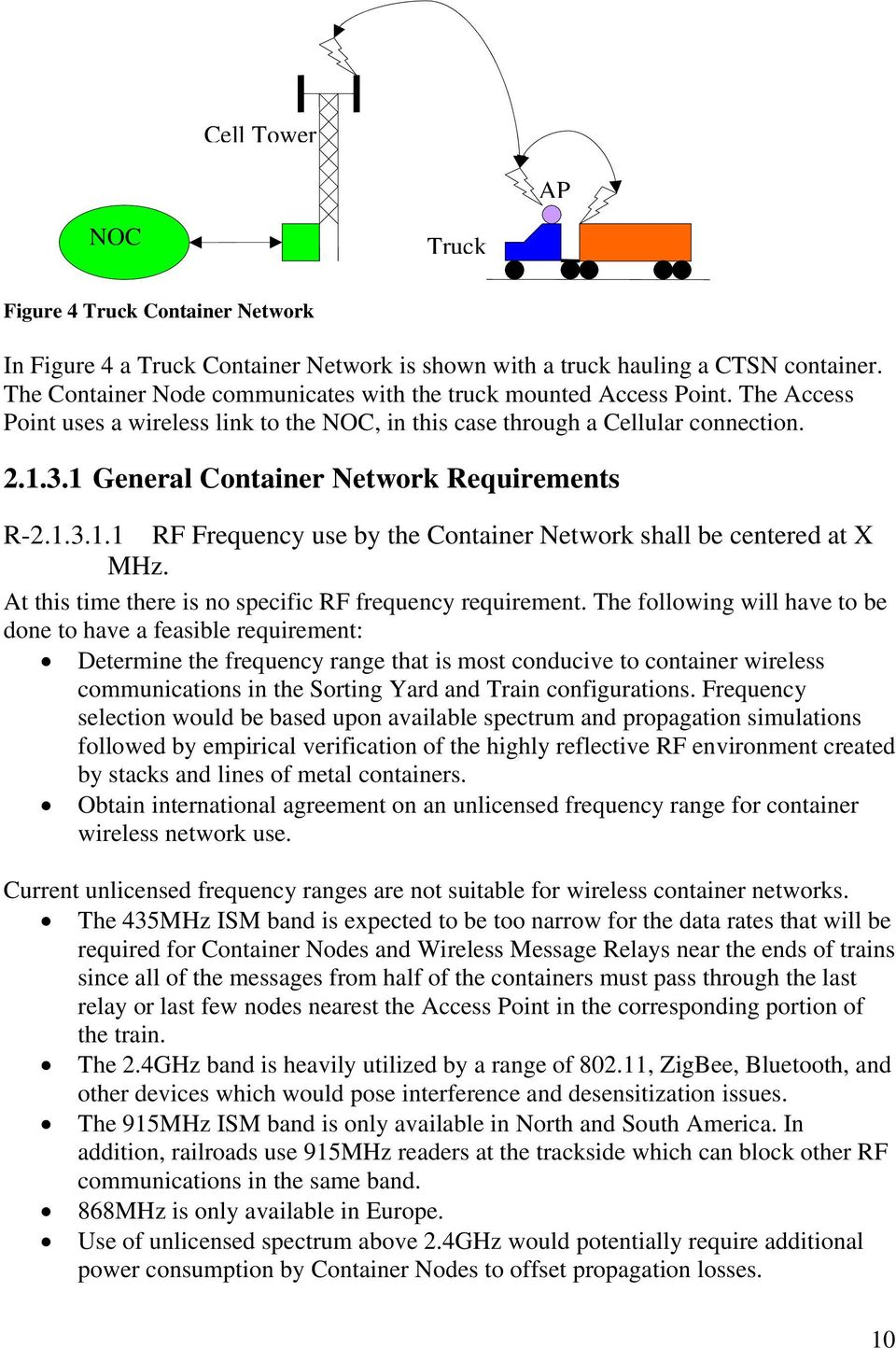 1 General Container Network Requirements R-2.1.3.1.1 RF Frequency use by the Container Network shall be centered at X MHz. At this time there is no specific RF frequency requirement.