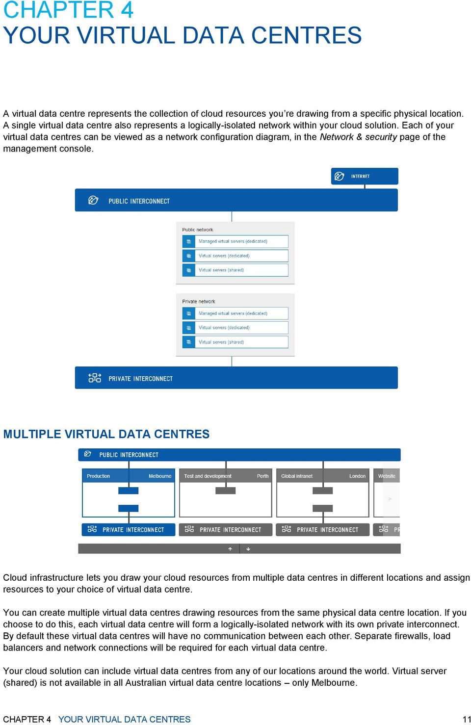 Each of your virtual data centres can be viewed as a network configuration diagram, in the Network & security page of the management console.