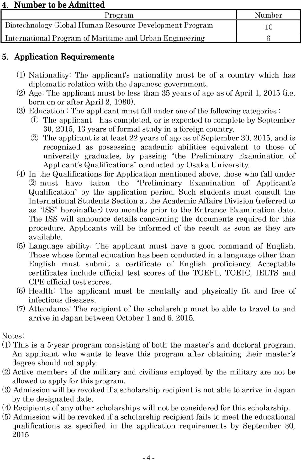 (2) Age: The applicant must be less than 35 years of age as of April 1, 2015 (i.e. born on or after April 2, 1980).