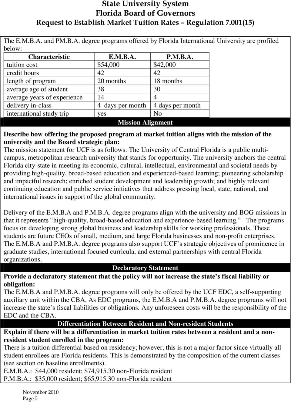 degree programs offered by Florida International University are profiled below: Characteristic E.M.B.A.