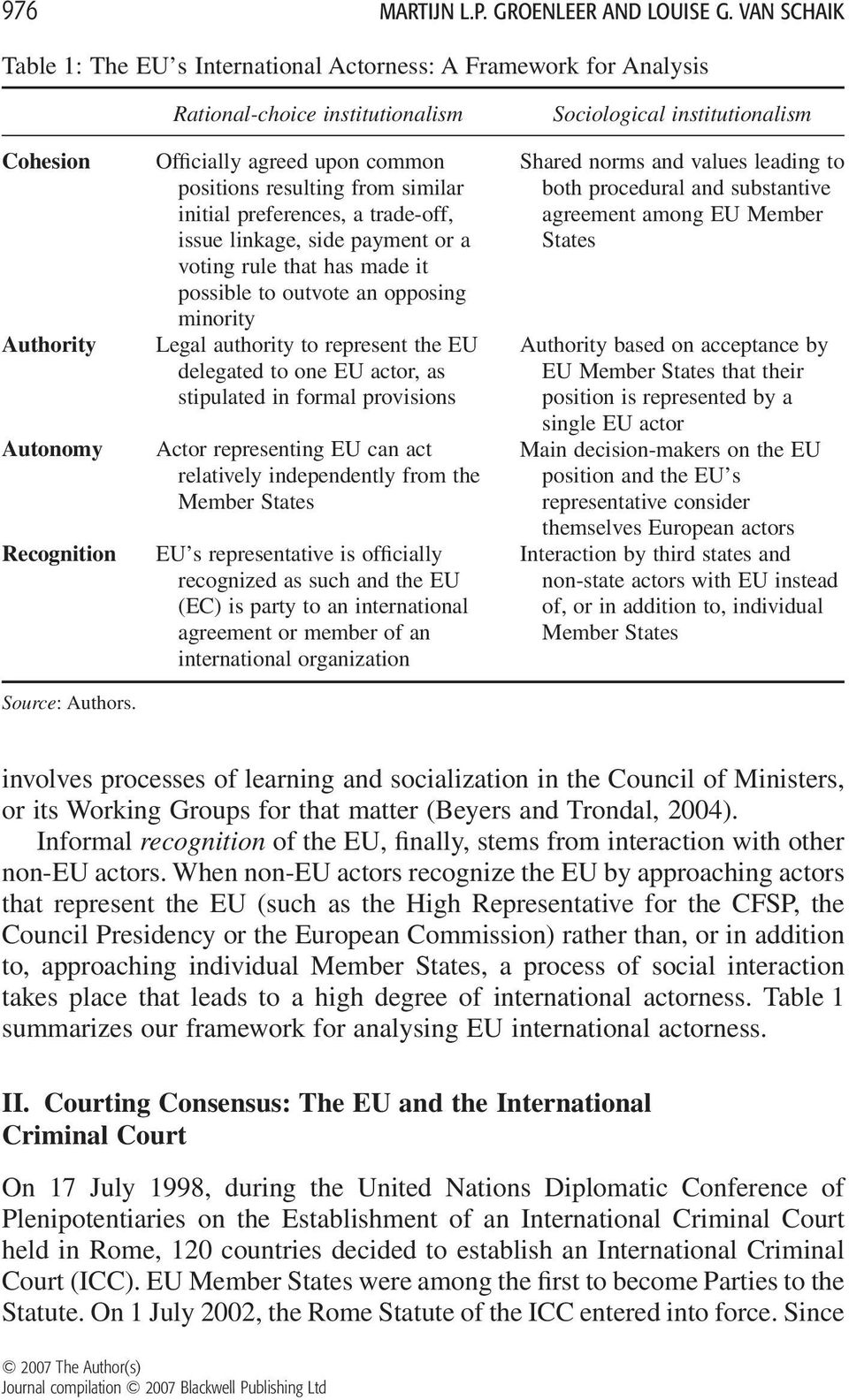 possible to outvote an opposing minority Legal authority to represent the EU delegated to one EU actor, as stipulated in formal provisions Actor representing EU can act relatively independently from