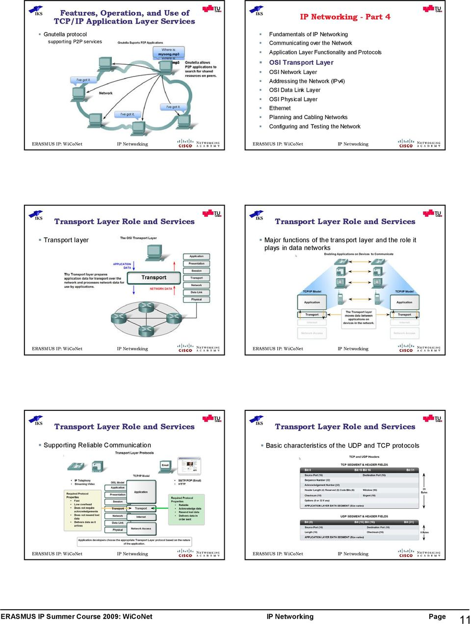 and Testing the Network Transport Layer Role and Services Transport Layer Role and Services Transport layer Major functions of the transport layer and the role it plays in data networks