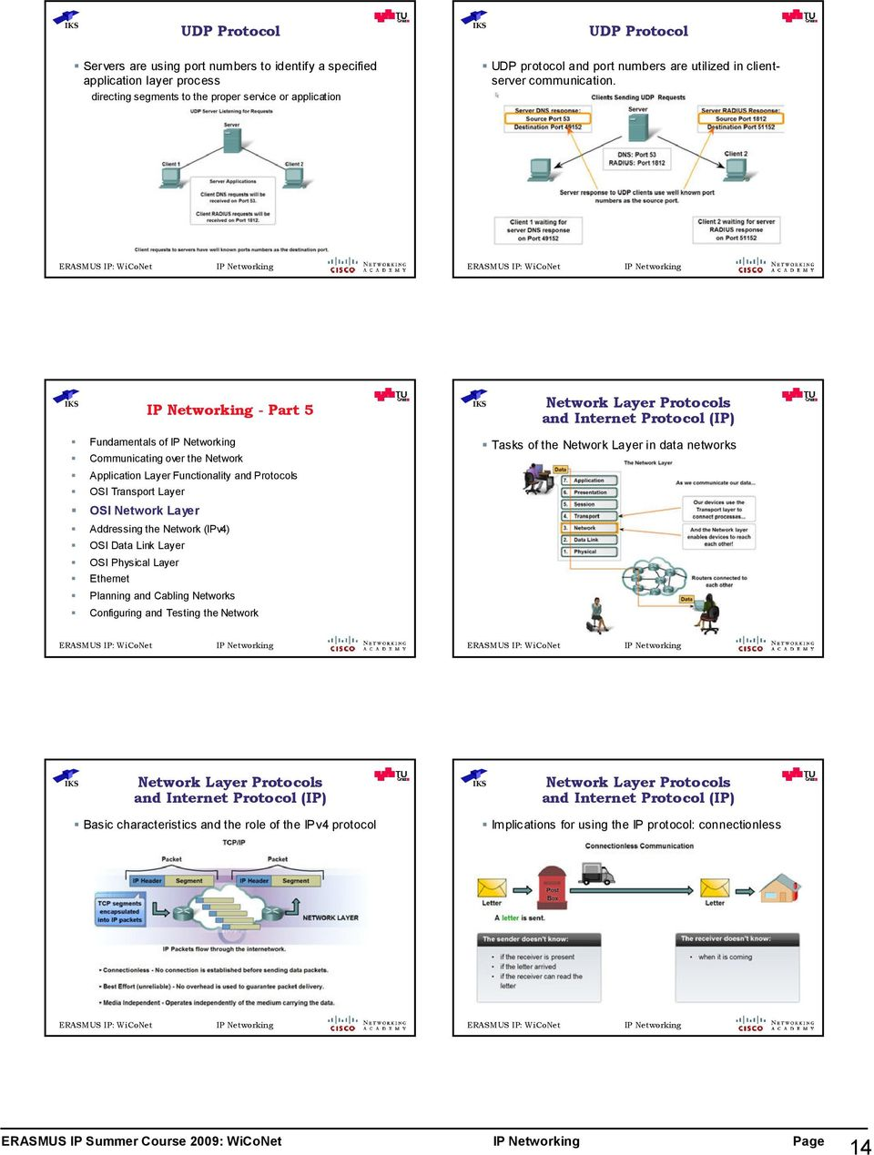 - Part 5 Network Layer Protocols and Internet Protocol (IP) Fundamentals of Communicating over the Network Application Layer Functionality and Protocols OSI Transport Layer OSI Network Layer