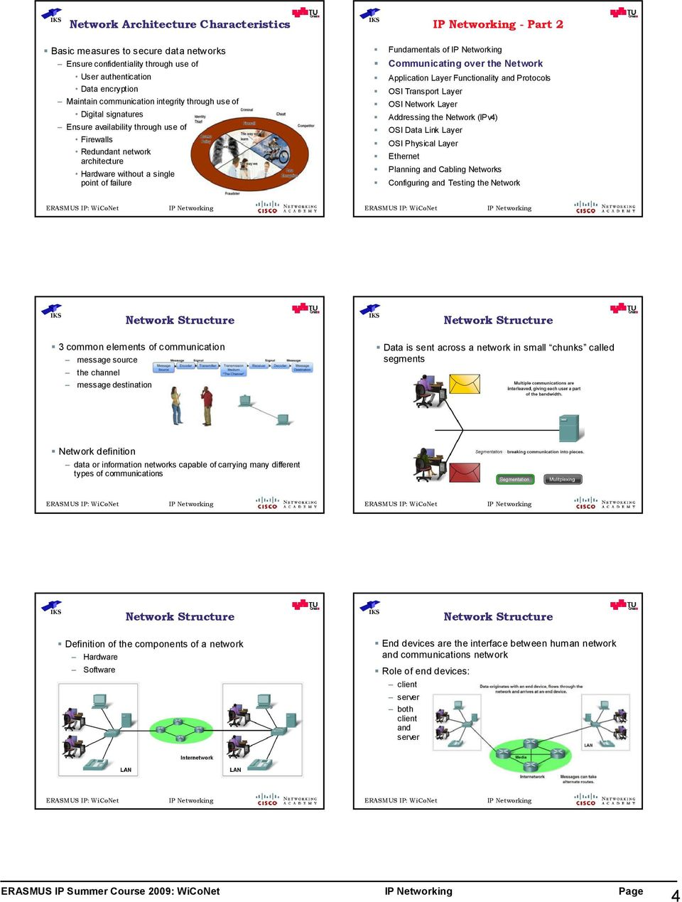 Application Layer Functionality and Protocols OSI Transport Layer OSI Network Layer Addressing the Network (IPv4) OSI Data Link Layer OSI Physical Layer Ethernet Planning and Cabling Networks