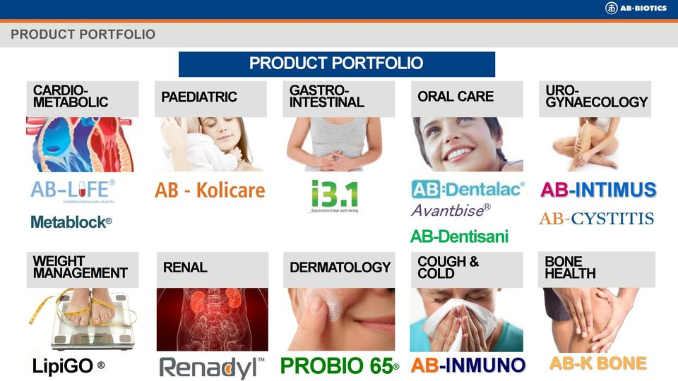 Metablock Avantbise AB-Dentisani AB-INTIMUS WEIGHT MANAGEMENT