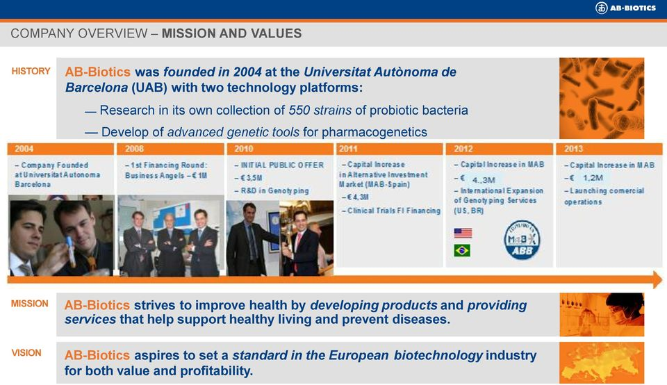 pharmacogenetics MISSION VISION AB-Biotics strives to improve health by developing products and providing services that help support