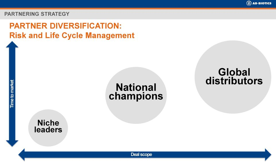 Cycle Management National champions