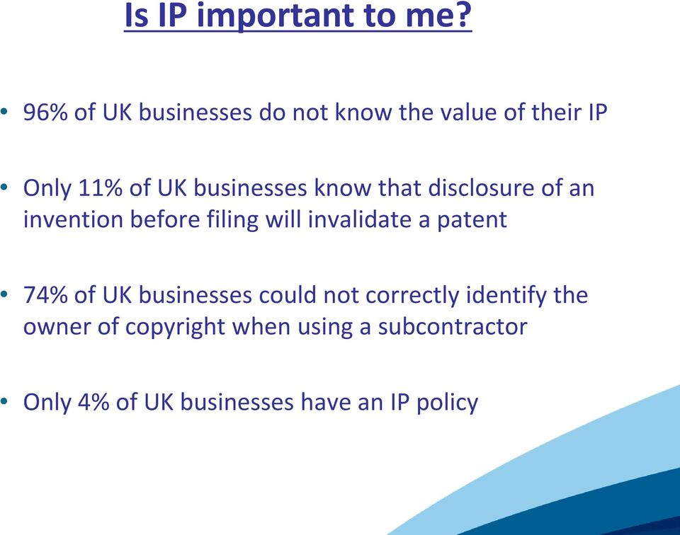 know that disclosure of an invention before filing will invalidate a patent 74%