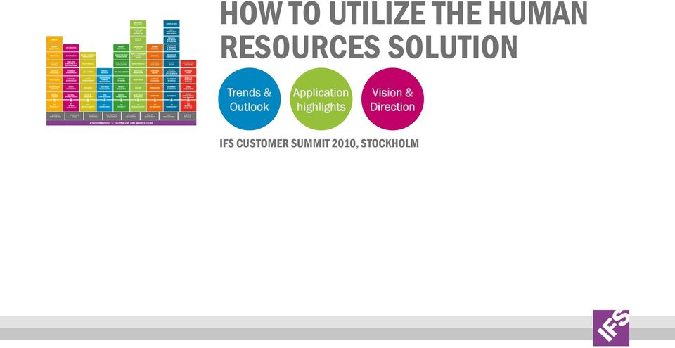 human resource problems and solutions pdf