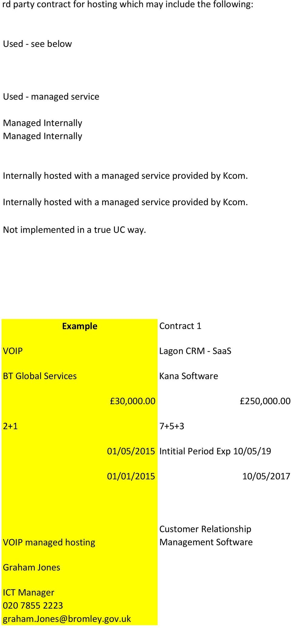 Example Contract 1 VOIP BT Global Services Lagon CRM - SaaS Kana Software 30,000.00 250,000.