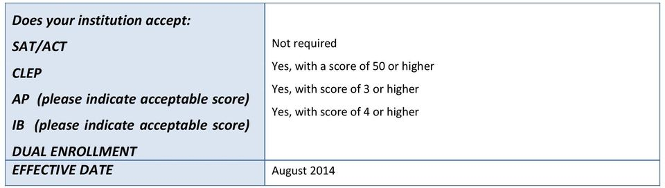 ENROLLMENT EFFECTIVE DATE August 2014 Not required, with a score