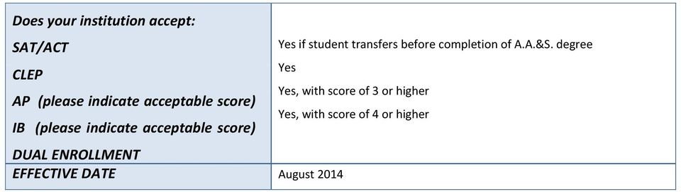 ENROLLMENT EFFECTIVE DATE August 2014 if student transfers before